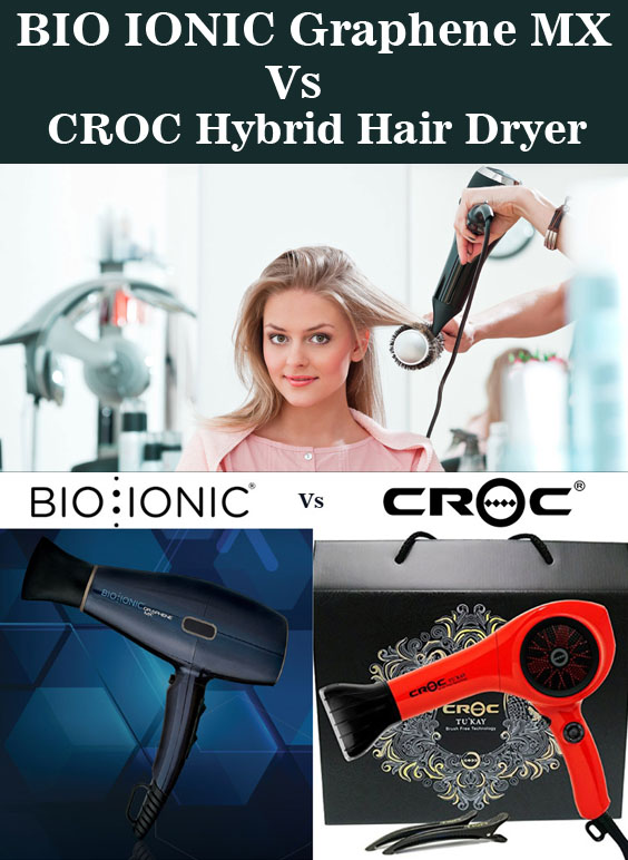 BIO IONIC Graphene MX Vs Croc Hybrid Hair Dryer