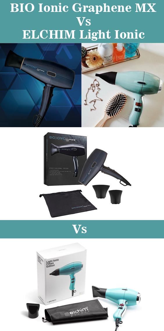 ELCHIM Light Ionic Hair Dryer